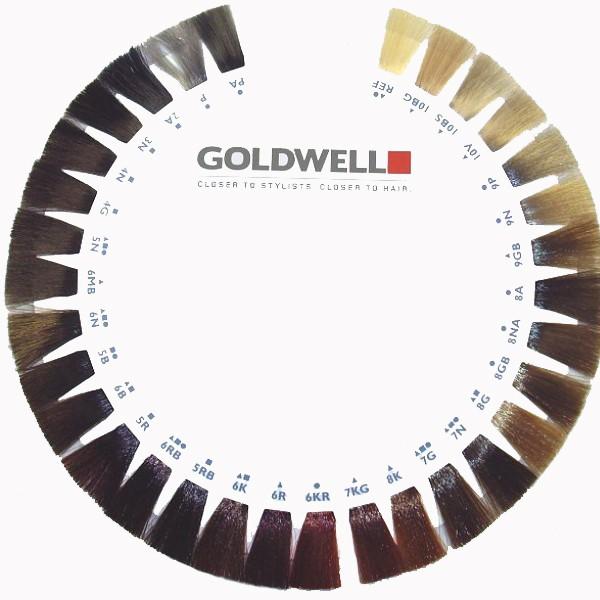 COLORANCE  – тонирующая краска для волос - баллоны, 120 мл.